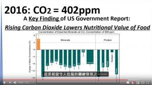 2016 CO2 402ppm