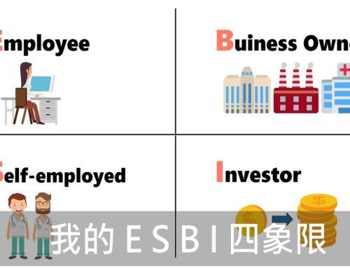 我的ESBI四象限